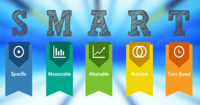 6 Ridiculously Smart and Useful Goals for All ABU Students 6