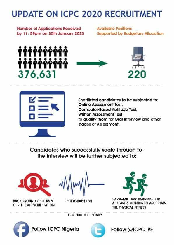 ICPC 2020 Recruitment Exercise