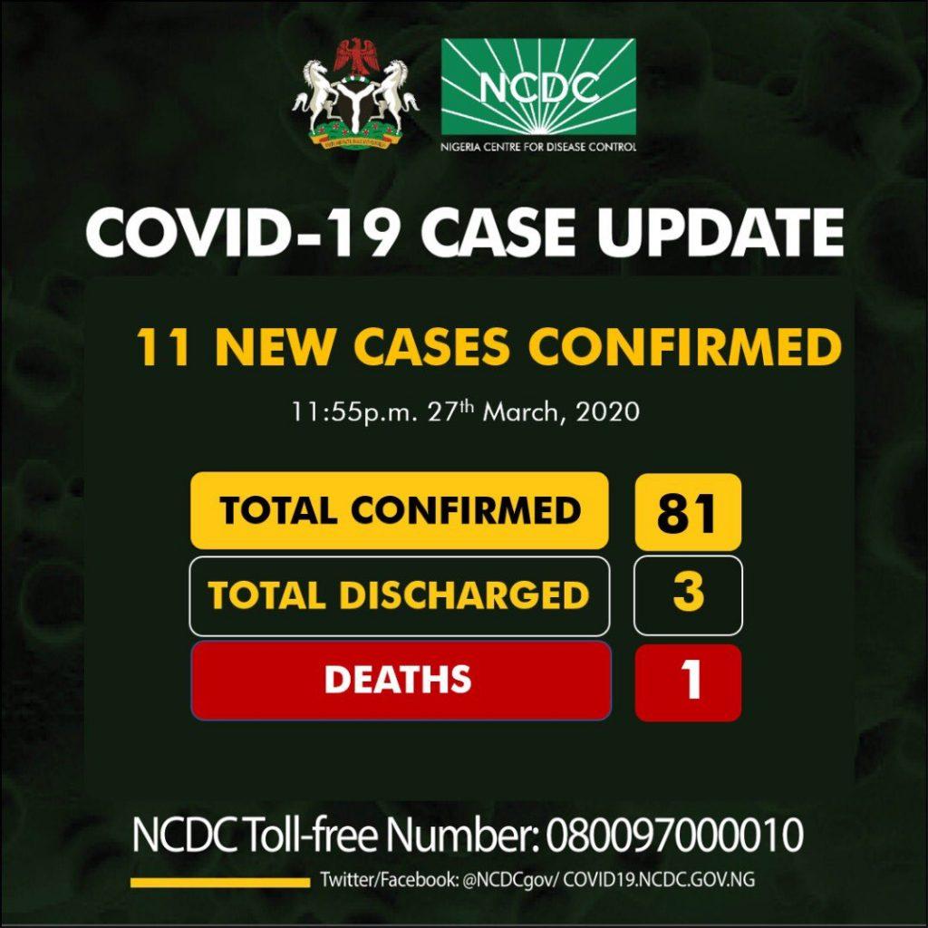 Nigeria's Successes with Covid-19